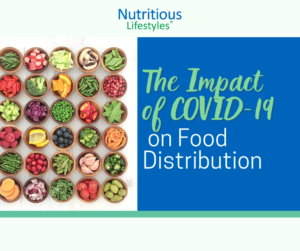 The Impact of COVID-19 in Food Distribution